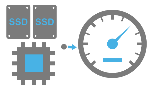 cloud-ssd-speed